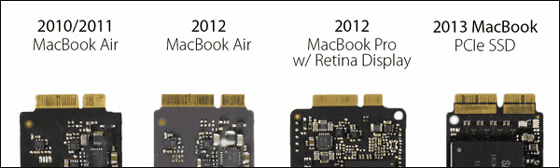 MacBook Air フラッシュストレージ