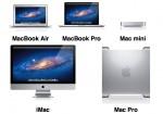 Macパソコンが起動しない!アップルマークから進まない!トラブル解決方法